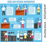 cook and kitchen infographics... | Shutterstock .eps vector #505269649