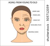 old and young face of a woman.... | Shutterstock .eps vector #505712059