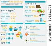 obesity infographic template  ... | Shutterstock .eps vector #506811775