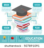 education infographic  books... | Shutterstock .eps vector #507891091