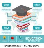 education infographic  books... | Shutterstock .eps vector #507891091