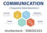 customer service faqs... | Shutterstock . vector #508202101