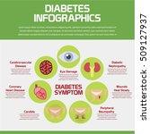 diabetes infographic  diabetes... | Shutterstock .eps vector #509127937