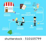 the illustration  ... | Shutterstock . vector #510105799