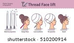 vector illustrated set with... | Shutterstock .eps vector #510200914