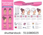 vector illustrated set with... | Shutterstock .eps vector #511080025