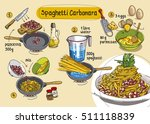 recipe for spaghetti carbonara. ... | Shutterstock .eps vector #511118839