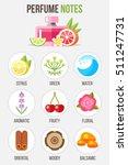 vector illustrations of main... | Shutterstock .eps vector #511247731