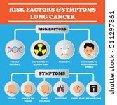 lung cancer infographic | Shutterstock .eps vector #511297861