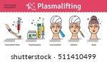 vector illustrated set with... | Shutterstock .eps vector #511410499