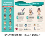 vector illustrated set with...   Shutterstock .eps vector #511410514