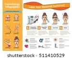 vector illustrated set with... | Shutterstock .eps vector #511410529