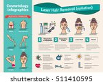 vector illustrated set with... | Shutterstock .eps vector #511410595