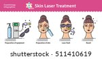 vector illustrated set with... | Shutterstock .eps vector #511410619