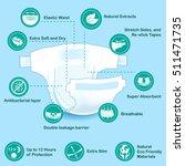 open baby diaper with... | Shutterstock .eps vector #511471735
