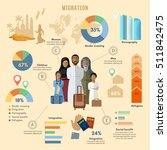 refugees  infographic. refugees ... | Shutterstock .eps vector #511842475