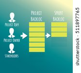 agile lifecycle process diagram.... | Shutterstock .eps vector #511897765