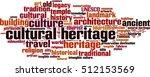 cultural heritage word cloud... | Shutterstock .eps vector #512153569