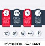 staff  hr  employee development ... | Shutterstock .eps vector #512442205