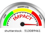 impact in the highest position... | Shutterstock . vector #513089461
