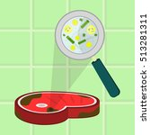Contaminated Meat....