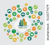 smart city vector illustration. ... | Shutterstock .eps vector #513377479
