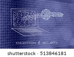 encryption   data security... | Shutterstock . vector #513846181