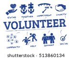 volunteer. chart with keywords... | Shutterstock .eps vector #513860134
