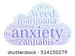 anxiety marijuana word cloud on ...   Shutterstock .eps vector #514150279