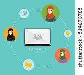 arab business people...   Shutterstock .eps vector #514670785