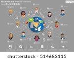business brainstorming for... | Shutterstock .eps vector #514683115