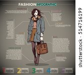 fashion infographic with model... | Shutterstock .eps vector #514716199