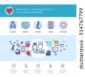 medical diagnostics  medicine... | Shutterstock . vector #514767799