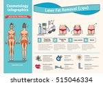 vector illustrated set with... | Shutterstock .eps vector #515046334