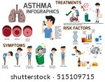 Detail About Of Asthma Symptom...