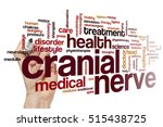 Small photo of Cranial nerve word cloud concept