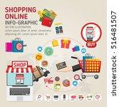 online shopping concept. mobile ... | Shutterstock .eps vector #516481507