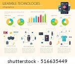 highest rated wearable... | Shutterstock .eps vector #516635449