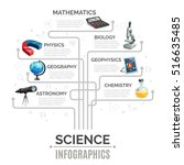 science infographic template in ... | Shutterstock .eps vector #516635485