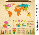diagram and business charts... | Shutterstock .eps vector #516922231