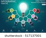 lamp of business brainstorming...