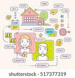 vector illustration of talking...   Shutterstock .eps vector #517377319