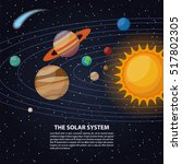 solar system with sun and... | Shutterstock .eps vector #517802305