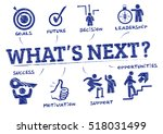 whats next. chart with keywords ... | Shutterstock .eps vector #518031499