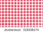 Red Picnic Cloth Pattern...