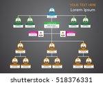 organization chart info... | Shutterstock .eps vector #518376331