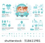 baby info graphic with baby... | Shutterstock .eps vector #518611981