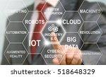 industry 4.0 concept....   Shutterstock . vector #518648329