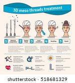 vector illustrated set with 3d... | Shutterstock .eps vector #518681329
