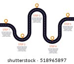 winding road with pin pointer....